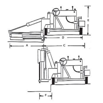 E-Z Drill 240B SRA Concrete Drill specs